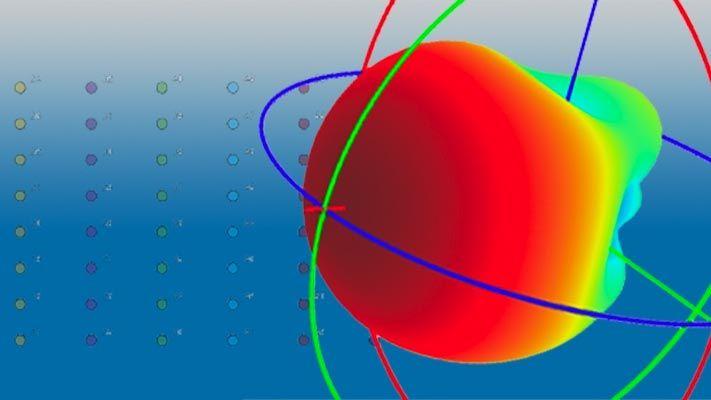 Beamforming hybride pour les systèmes d'antennes MIMO