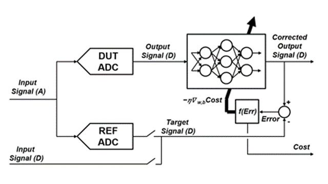 Increasing Resilience to Cyberattacks Through Advanced Use of Static Code Analysis