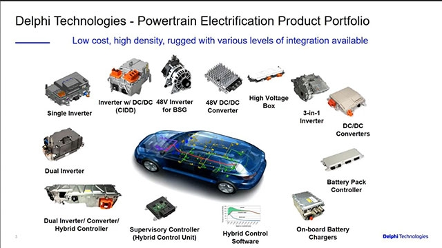 Delphi presents the transition journey of modeling software architecture from a legacy approach to Simulink with System Composer and AUTOSAR Blockset for electric powertrain software (mixed ASIL level), which runs on a multicore hardware platform.