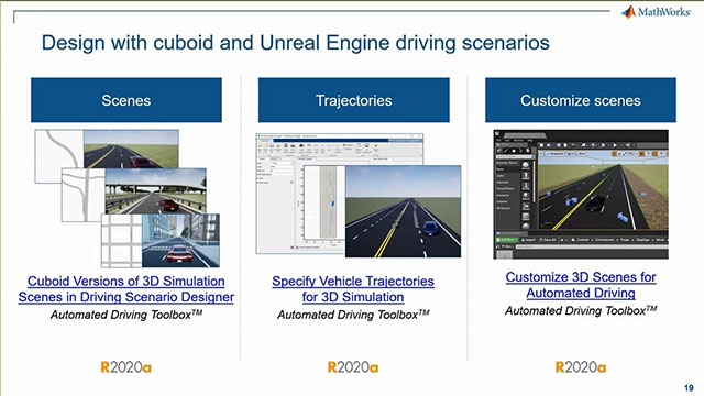 Learn and how MATLAB and Simulink support engineers building automated driving systems in designing perception, planning, and controls components, testing by simulating driving scenarios and sensor models, and deploying by generating C/C++ code.