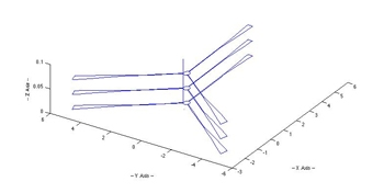 Figure 4. Three layers of the 3D shape, each consisting of a set of unordered points.