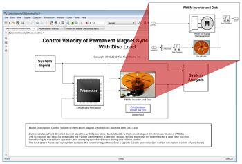 Figure 2. Simulink model of a PMSM.