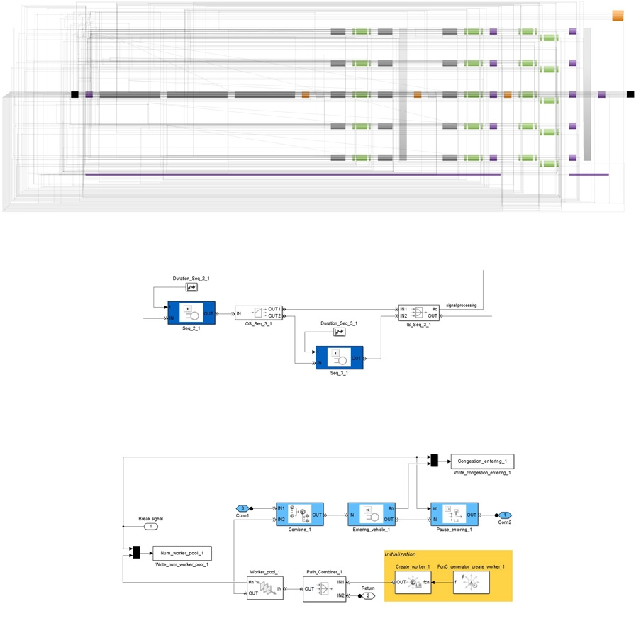 Figure 4. An end-of-line testing process modeled in SimEvents.