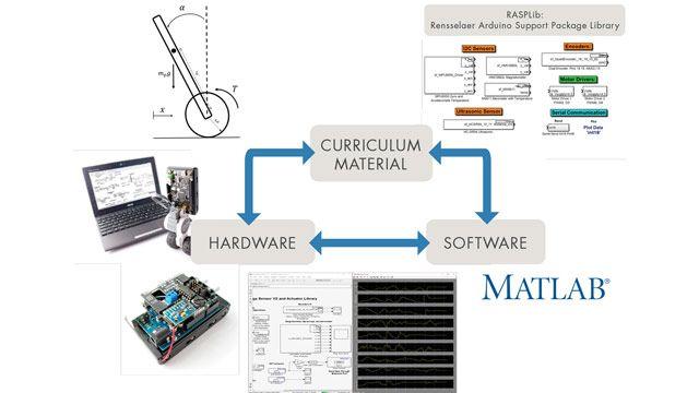 Figure 1. Rensselaer Mechatronics Kit components.