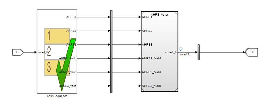 Figure 3. Test harness for testing the sensors.
