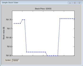 Figure 2. Simple stock ticker app.