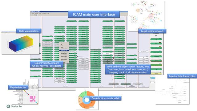 Risk Analytics for a Production Enterprise Application