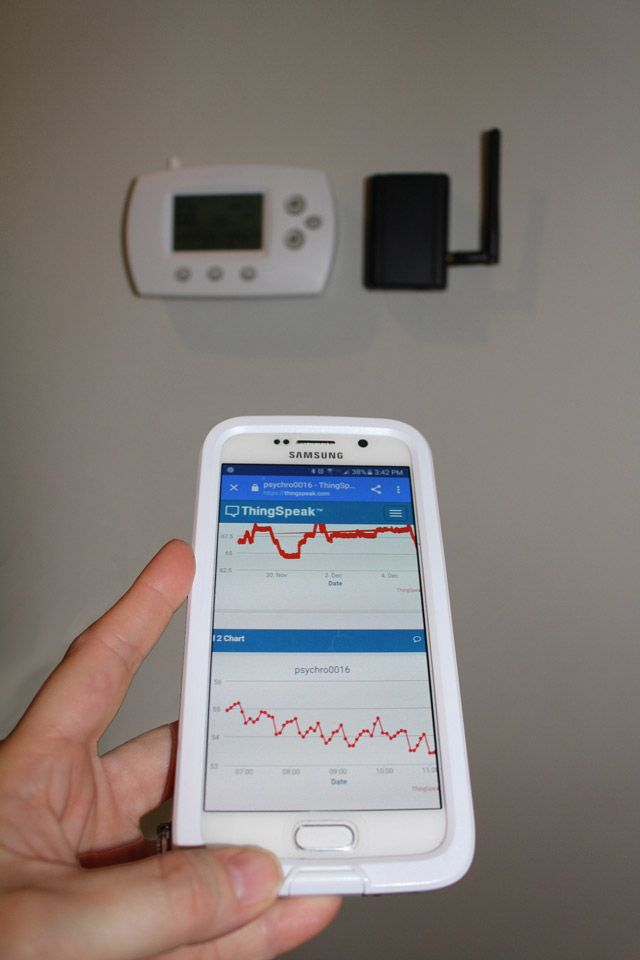 Internet of Things system using ThingSpeak for collecting and analyzing energy data.