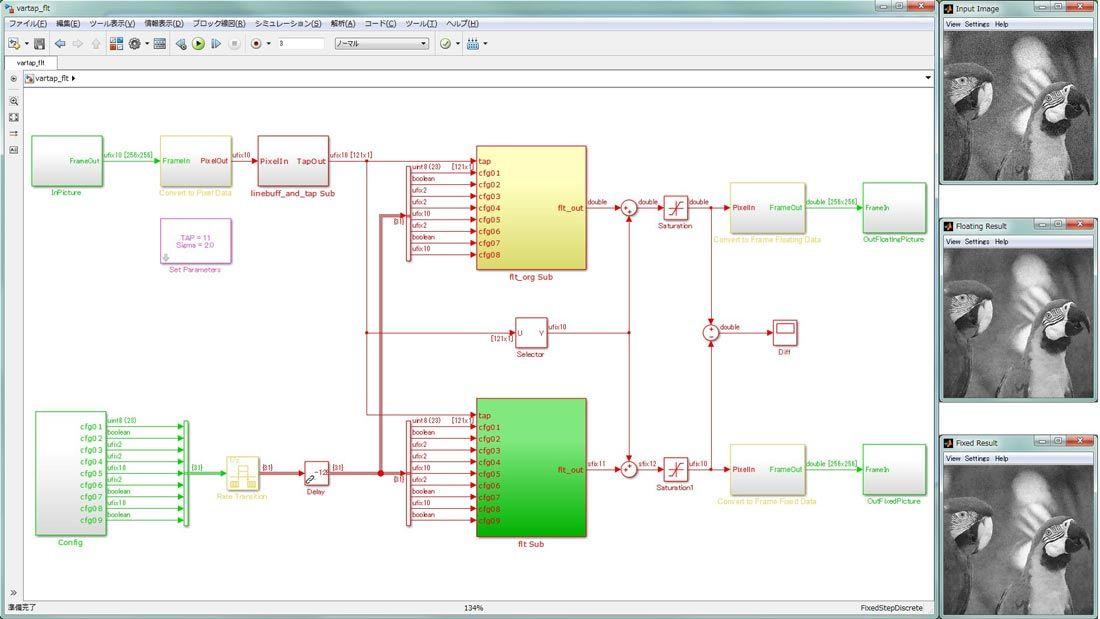 Renesas conçoit et implémente un cœur IP de traitement d'images pour ASIC avec l'approche Model-Based Design