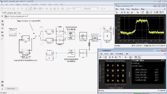 RF Blockset - Videos - MATLAB & Simulink