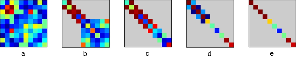 QRVariants_fig1_w.jpg