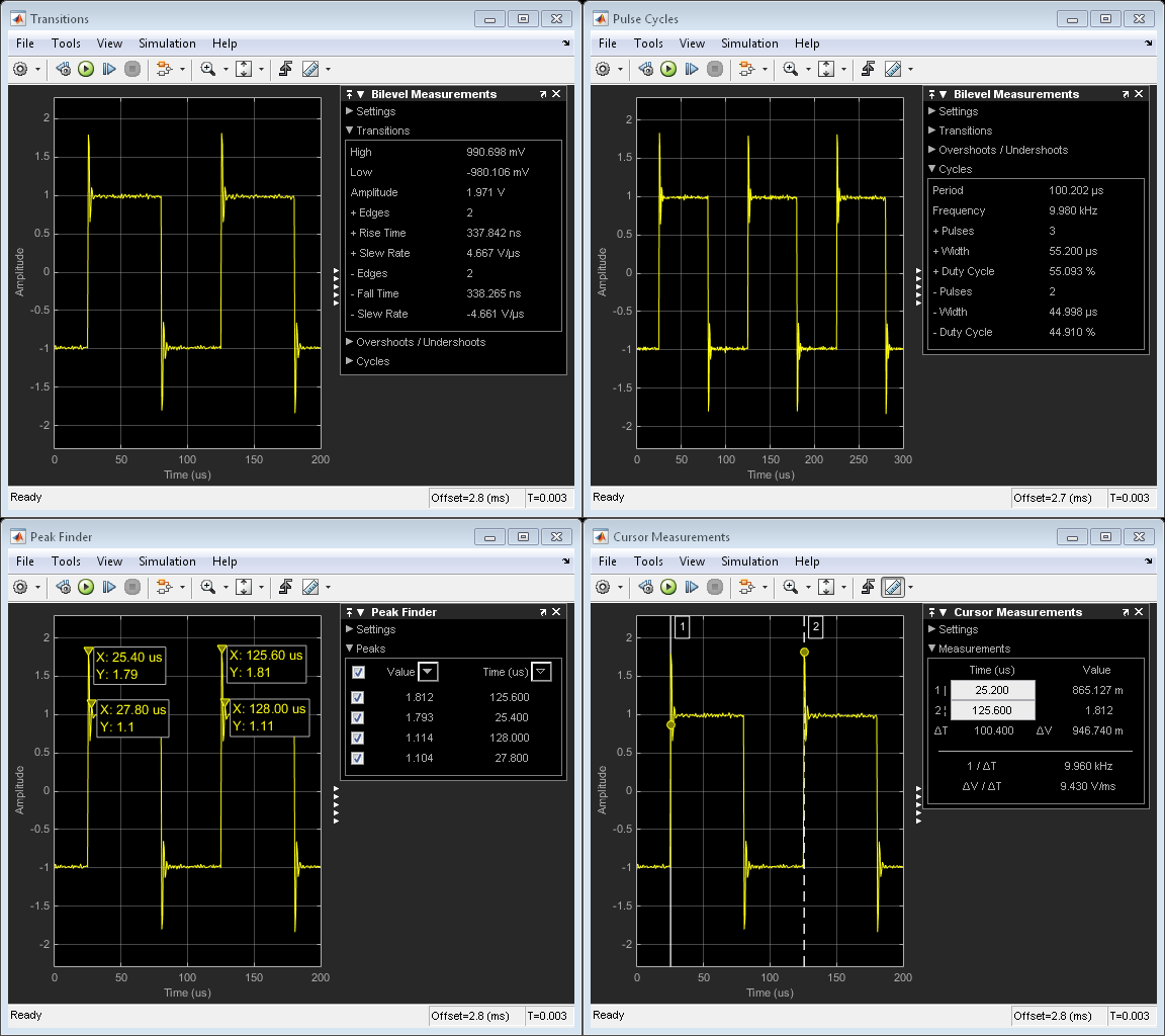 Oscilloscope software in DSP System Toolbox