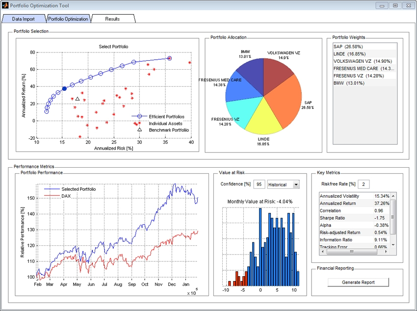 Application d'optimisation de portefeuille créée avec MATLAB et Financial Toolbox