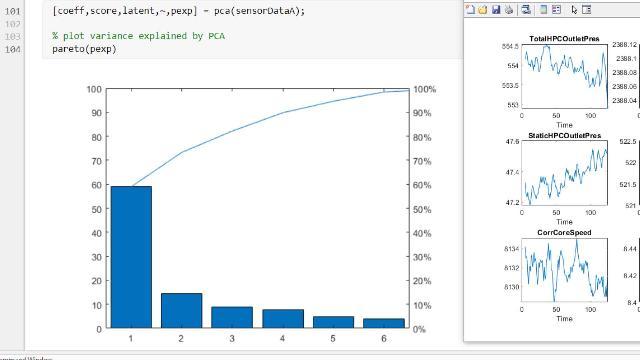 Analysez et modélisez des données en utilisant la Statistics and Machine Learning Toolbox.