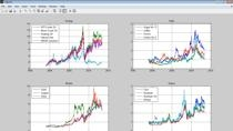 In this webinar you will learn how MATLAB can be used to set up, analyze, and monitor a commodities trading workflow. This webinar is for financial professionals, quantitative analysts, traders, portfolio managers or energy traders whose focus is qua