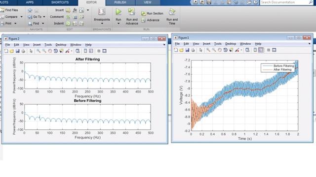 Supprimer une fréquence indésirable d'un signal et compenser le retard introduit dans le processus en utilisant Signal Processing Toolbox™.