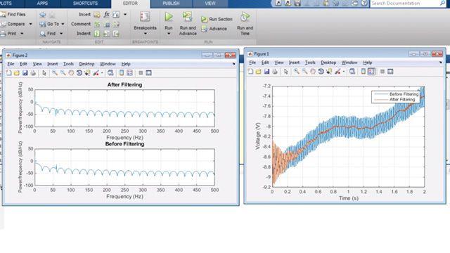 Supprimer une fréquence indésirable d'un signal et compenser le retard introduit dans le processus avec Signal Processing Toolbox.