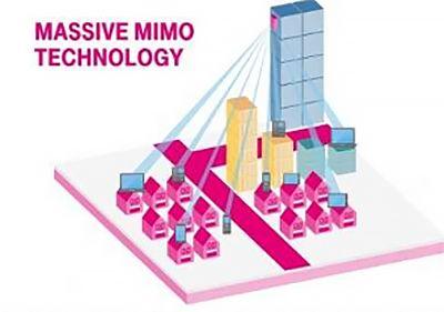 Schéma de la technologie Massive MIMO pour les maisons et les bâtiments.