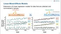 This webinar describes how to fit a variety of linear mixed-effects models to make statistical inferences about data and to generate accurate predictions.