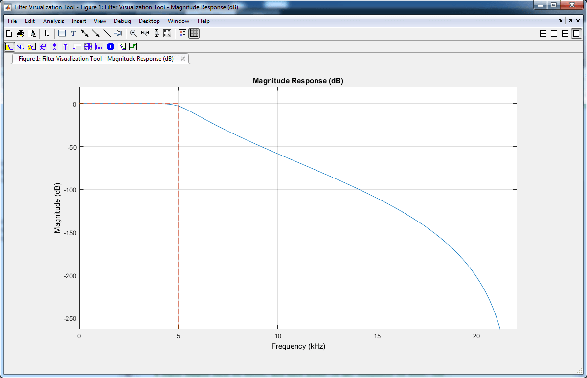 Lowpass iir filter design in simulink matlab simulink butterworth filter ccuart Choice Image