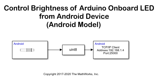 Control Brightness of Arduino Onboard LED from Android Device