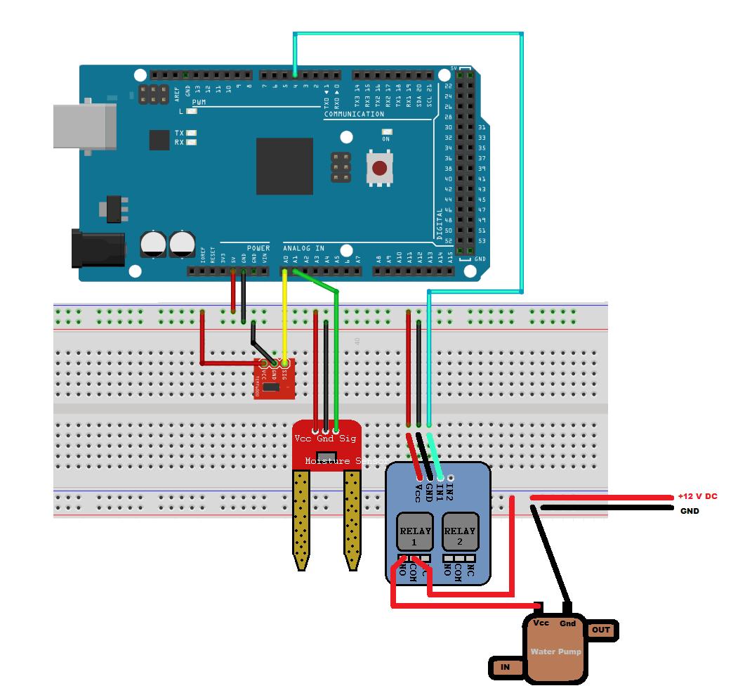 Arduino Based Smart Watering Of Plants - Matlab  U0026 Simulink Example