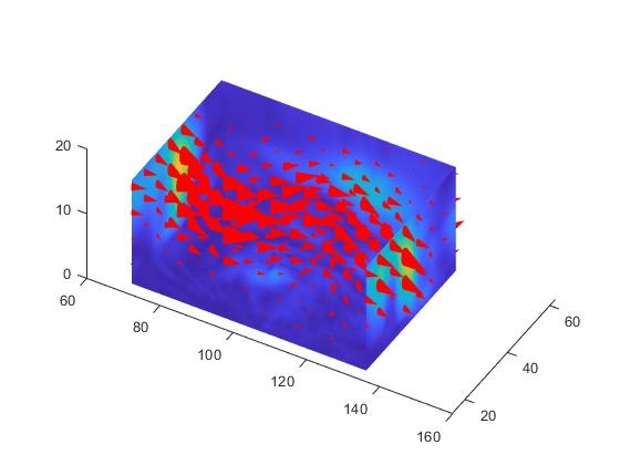 plot velocity vectors as cones in 3 d vector field matlab coneplot rh fr mathworks com MATLAB Vector Commands Concatenate Vectors in Mat Lab
