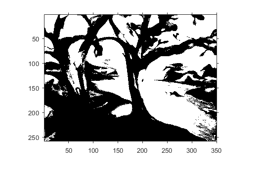 Convert image to binary image, based on threshold - MATLAB im2bw