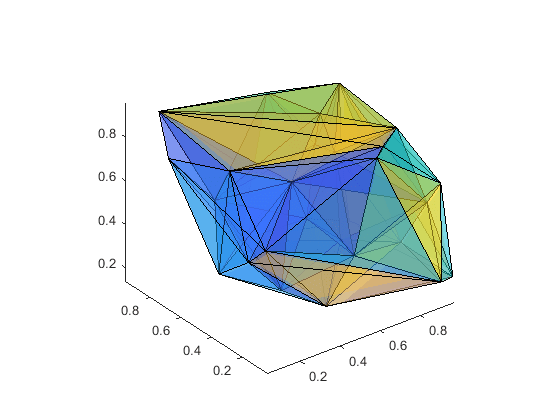 Delaunay triangulation in 2-D and 3-D - MATLAB - MathWorks