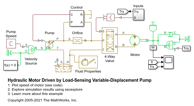 Hydraulic Motor Driven By Load