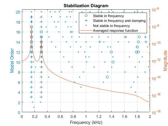 MIMO Stabilization Diagram - MATLAB & Simulink - MathWorks