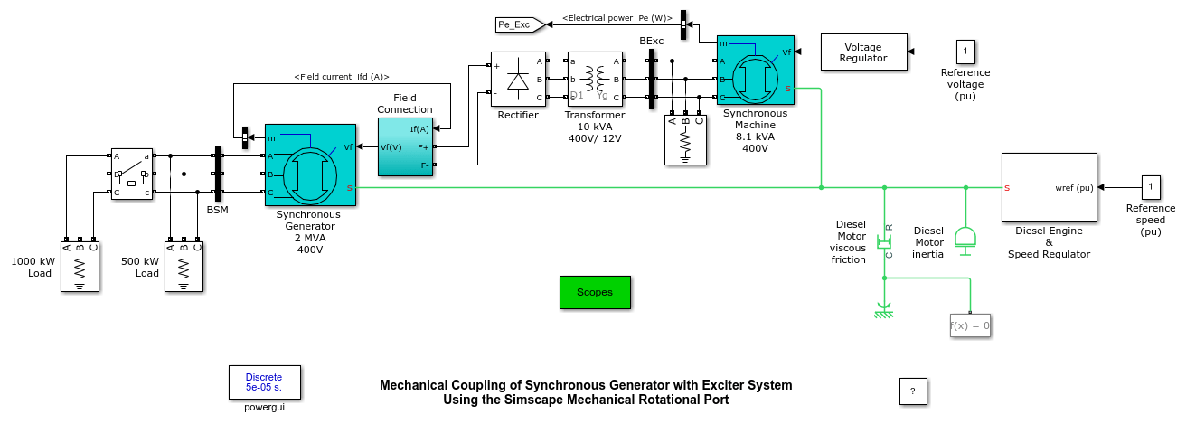how to add simscape power systems in simulink