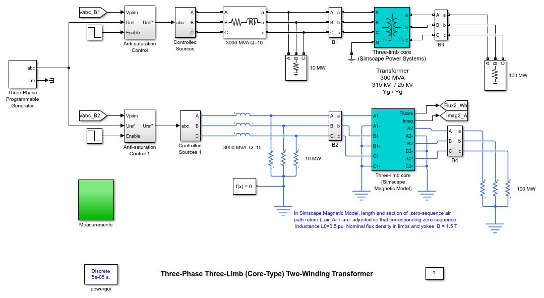 Three-Phase Three-Limb (Core-Type) Two
