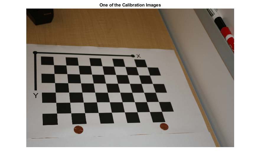 Planar Objects with a Calibrated Camera