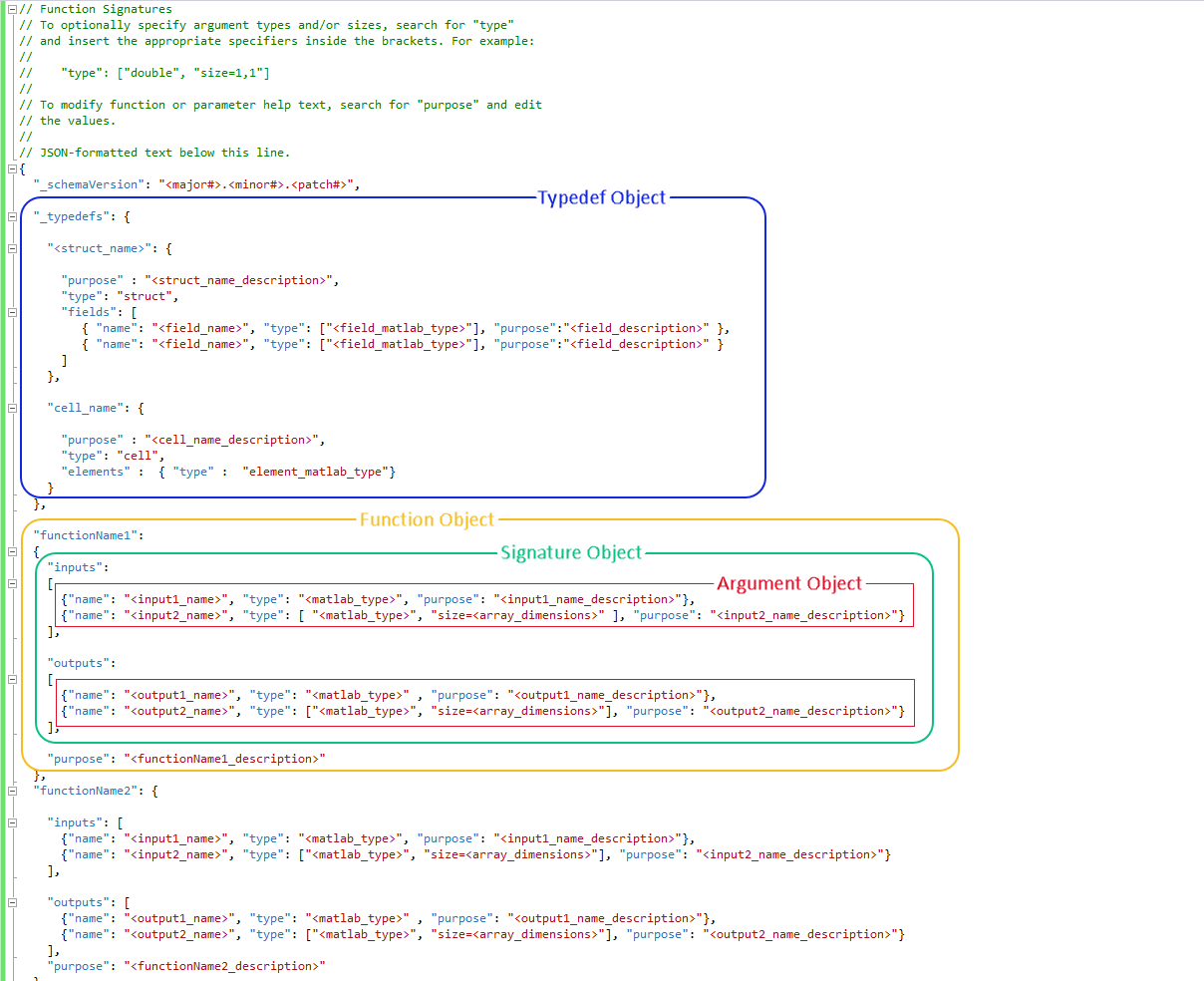 Beaches] Matlab search cell matrix for string