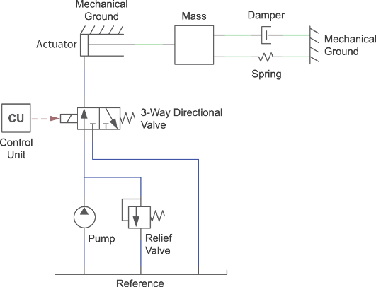 Model An Isothermal Hydraulic Actuator Matlab Amp Simulink