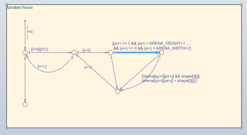 Trace Data Events And Messages Through The Symbols Window Matlab