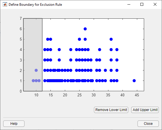Model Data Using the Distribution Fitter App - MATLAB & Simulink