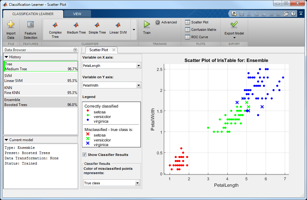 R2015a - MATLAB & Simulink - MathWorks France