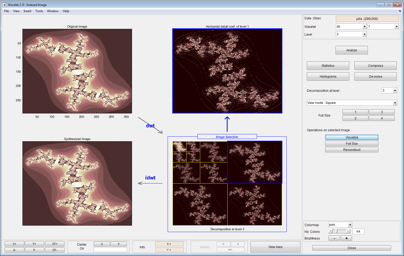 NEODAAS - The NERC Earth Observation Data A binary wavelet decomposition of images