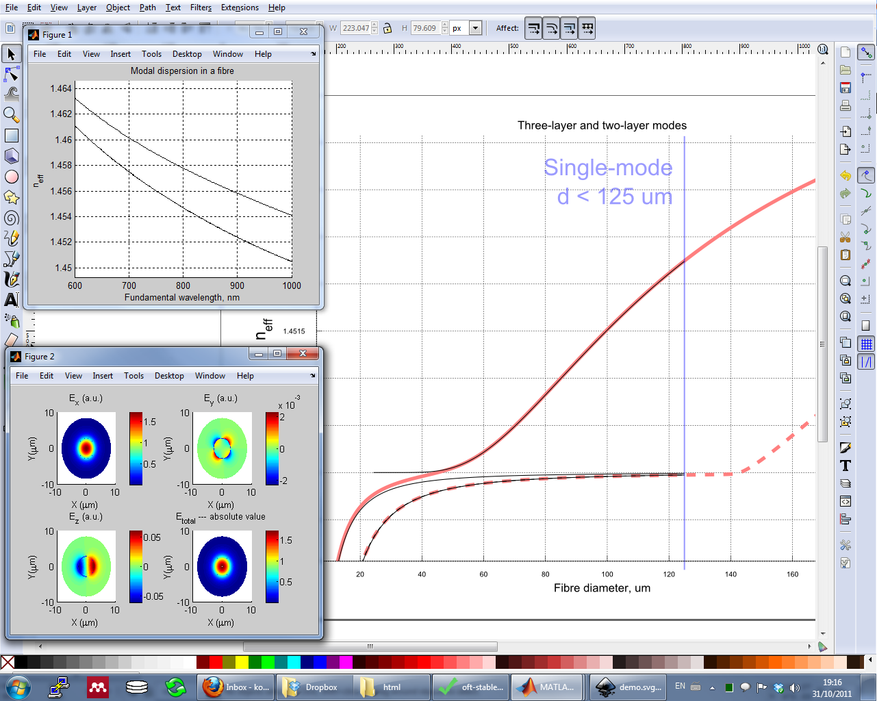 optical fibre toolbox file exchange matlab central rh fr mathworks com