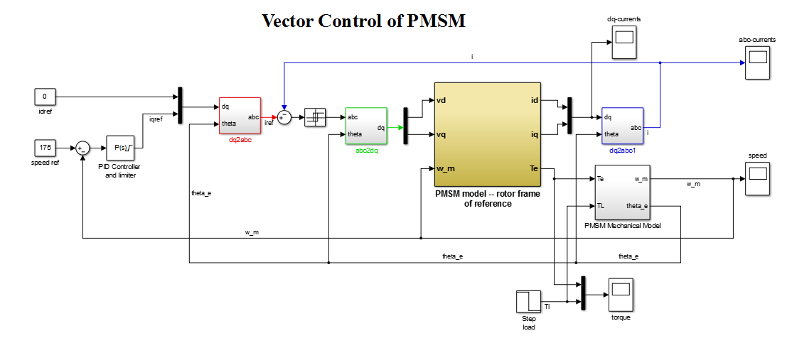 thesis on speed control of induction motor
