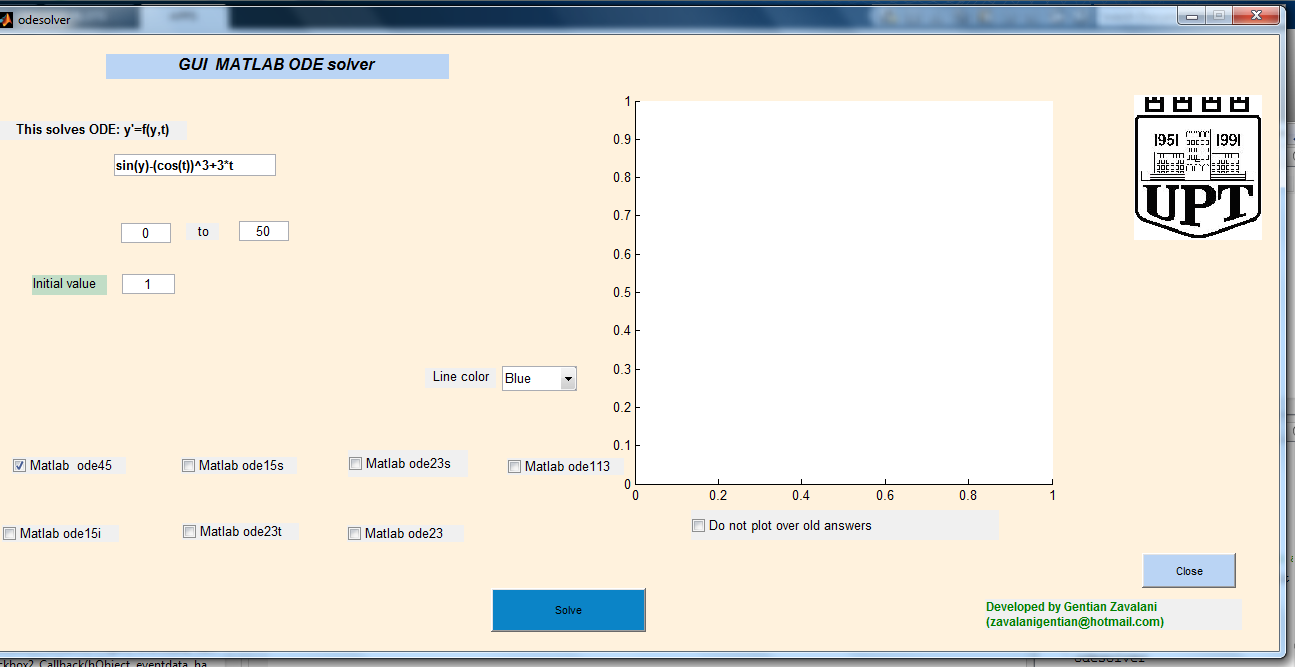 matlab ode Dfield and pplane the programs dfield and pplane are described in some detail in the manual ordinary differential equations using matlab there are several versions of the software available for use with various editions of matlab.