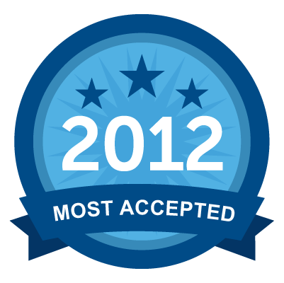 Most Accepted 2012