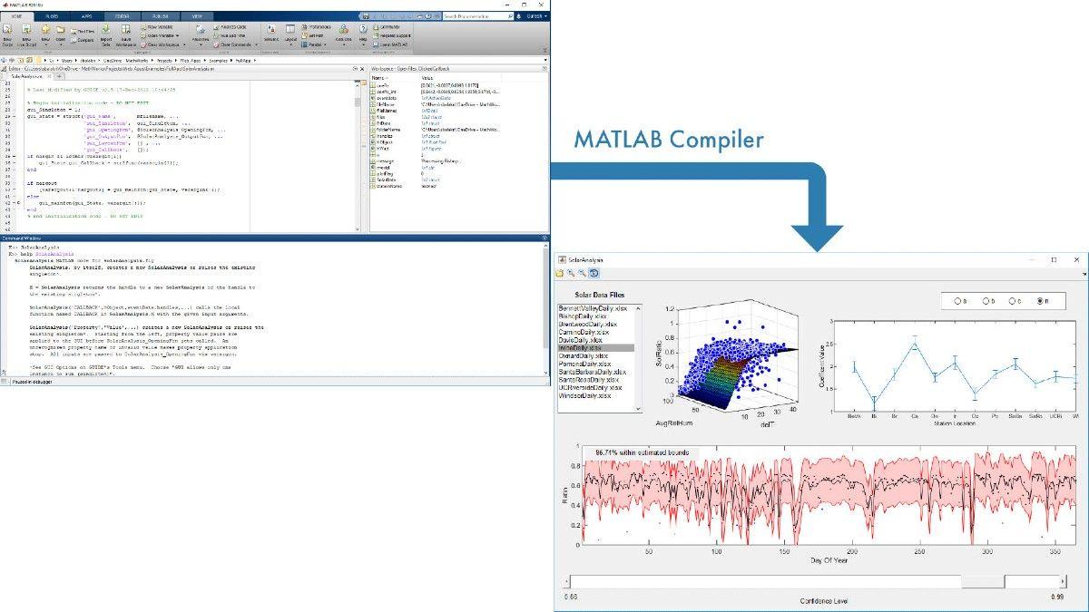 Application d'analyse de l'activité solaire créée dans MATLAB et packagée avec MATLAB Compiler pour pouvoir être partagée.