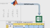Partagez vos algorithmes et vos visualisations MATLAB ® avec des utilisateurs de Microsoft ® Excel ® qui n'ont pas besoin par ailleurs d'utiliser MATLAB. Avec MATLAB Compiler™, le processus de partage reste très simple et est libre de droits.