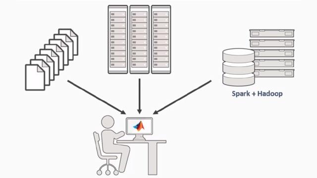 Utilisez MATLAB® pour manipuler et analyser des données trop volumineuses pour être stockées en mémoire.