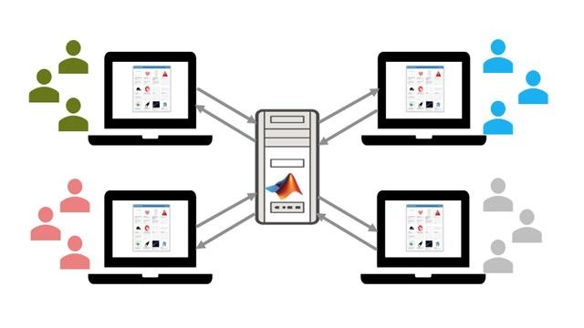 Applications web hébergées et partagées avec MATLAB Web App Server.