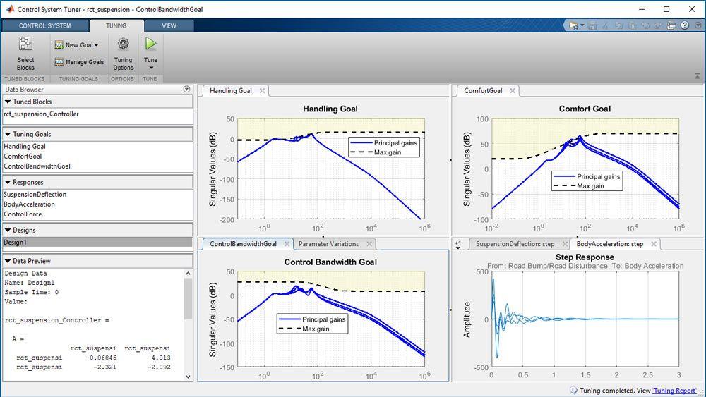 Design d'un contrôleur robuste aux variations de paramètres de processus.