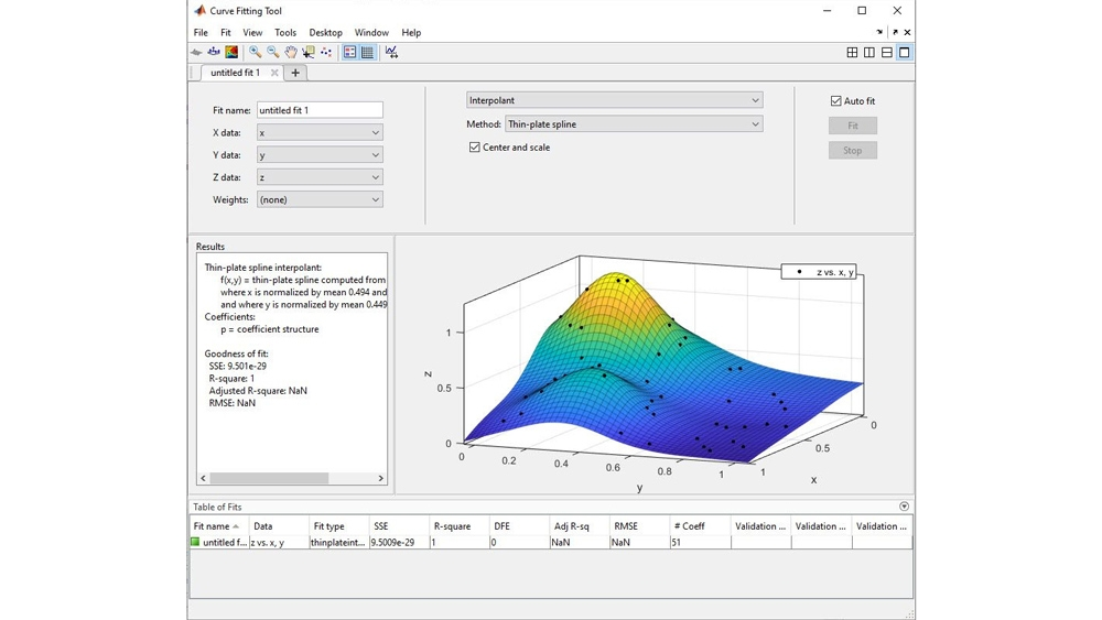 Ajustement de surfaces avec l'application Curve Fitting.